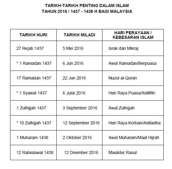 Tarikh Penting Islam 2016 Malaysia