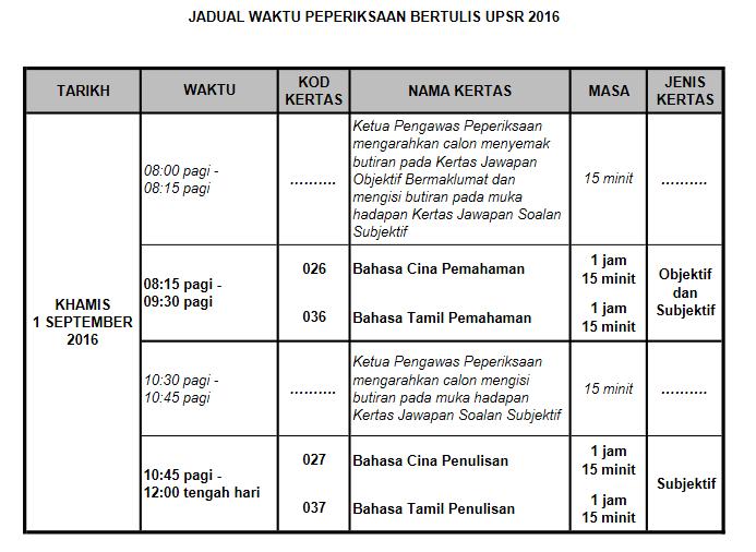 Jadual Waktu Peperiksaan UPSR 2016 1