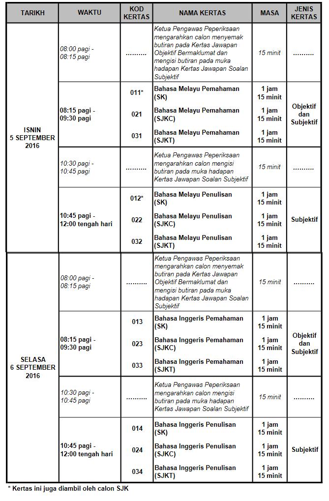 Jadual Waktu Peperiksaan UPSR 2016 2