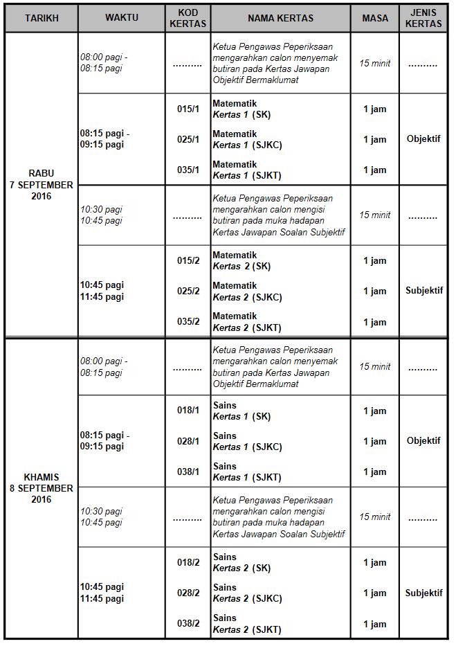 Jadual Waktu Peperiksaan UPSR 2016 3