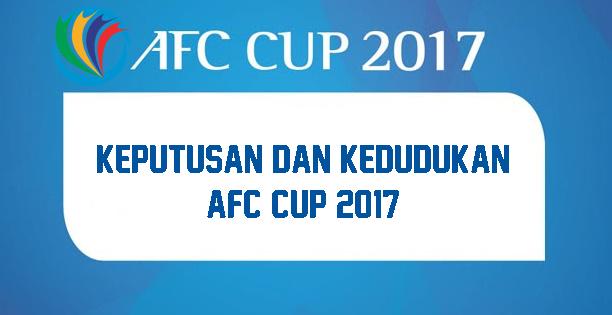 Keputusan AFC Cup 2017 Peringkat Kumpulan