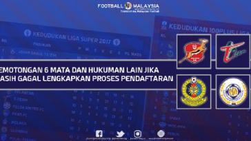Empat Pasukan Liga Malaysia Dipotong Mata