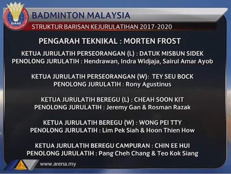 Senarai Barisan Kejurulatihan BAM 2017-2020