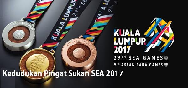 Kedudukan Pingat Sukan SEA 2017