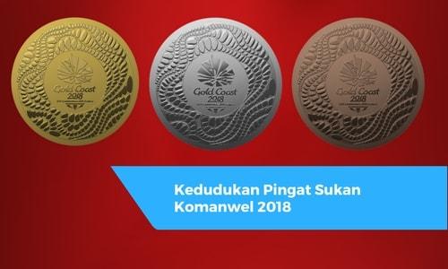 Kedudukan Pingat Sukan Komanwel 2018